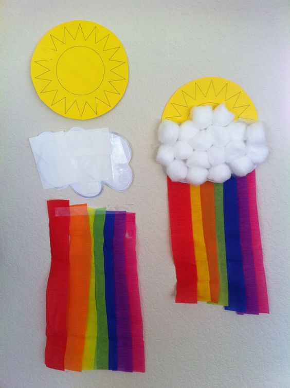 "Weather Sun/Cloud/Rainbow Craft for Toddlers and Kids:  Sun printed on yellow cardstock, cloud on white paper (cardstock if gluing instead of doublesided tape) equal lengths of crepe paper streamers in each of rainbow colors.  I taped back of streamers together beforehand and put double sided sticky sheets & double sided tape on cloud face so 2.5 yr olds could add cotton balls.  Also did an early science activity using cotton balls to soak up water for ""evaporation"" and then make it…"