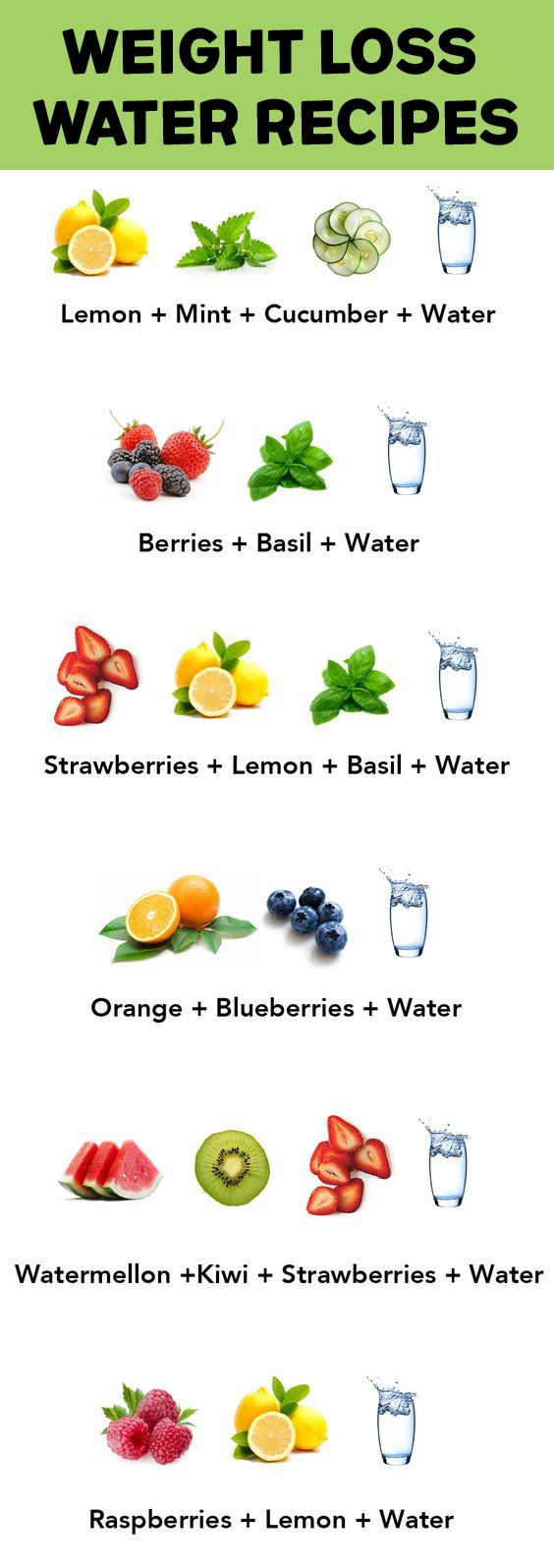 Diy fruit infused water recipes for weight loss weight loss diy fruit infused water recipes for weight loss weight loss detox fat flush and water recipes nvjuhfo Images