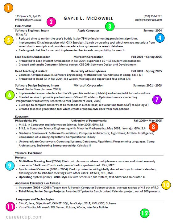 Sample Resume For Psychology Graduate - http\/\/wwwresumecareer - what looks good on a resume