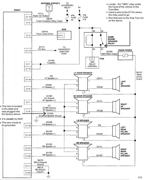 16 2006 Chrysler 300 Car Stereo Wiring Diagram Car Diagram Wiringg Net In 2020 Chrysler Town And Country Town And Country Chrysler