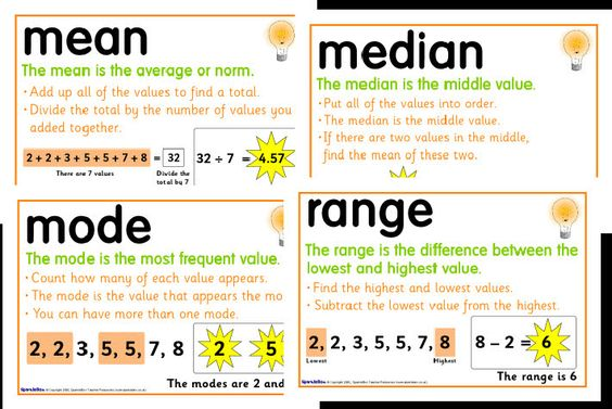 Hey diddle diddle, the median's the middle;  you add and divide for the mean.  The mode is the one that appears the most,  and the range is the difference between.