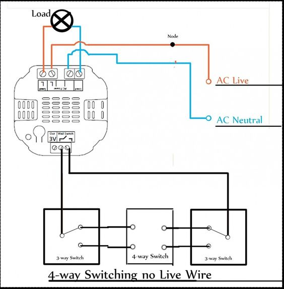 Unique Wiring Diagram Two Way Dimmer Switch 3 Way Switch Wiring Ethernet Wiring Lutron
