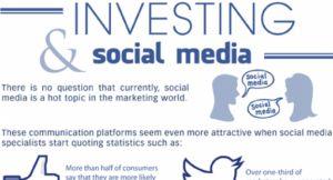 Investing In Social Media & Online Markets
