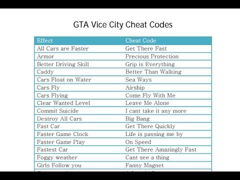 Internet Download Manager 6 02 Beta 2 Cracked Version Gta Cheating City Super