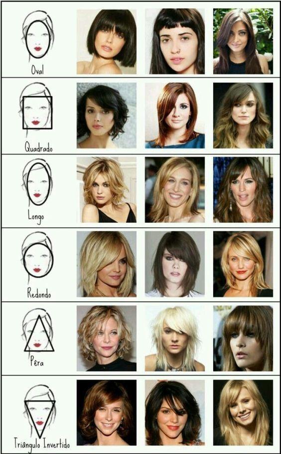 Scopri quale taglio di capelli è più adatto al tuo viso