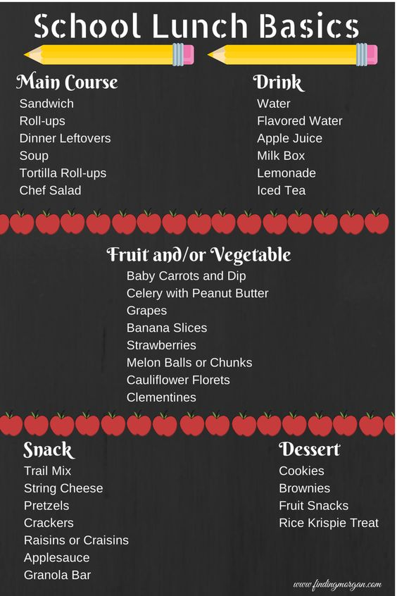 Back to School Lunch Printable