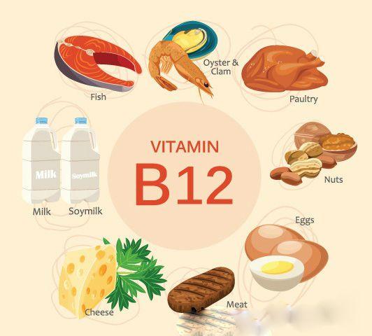 vitamin vérszegénység