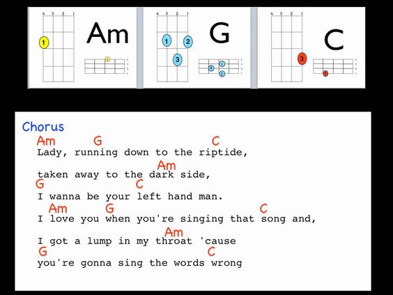 Ukulele ukulele tabs for riptide : Pinterest • The world's catalog of ideas