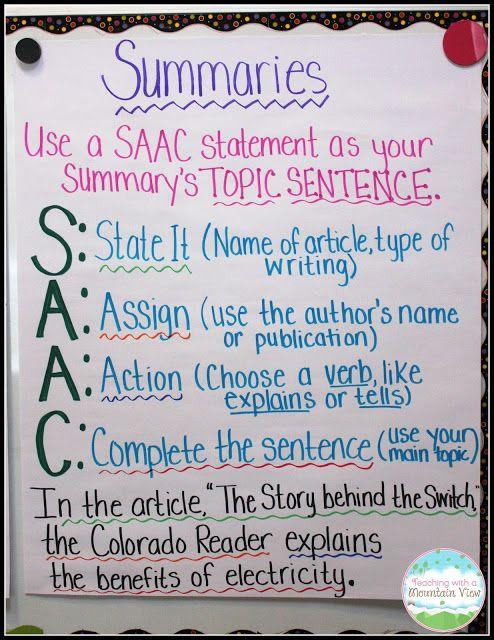How to write summary essay