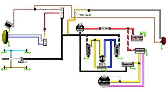 Cb360 Wiring Diagram Wiring Diagram Third Level Cb360 Clutch Diagram Cb360 Wiring Diagram Cb350 Honda Scrambler Honda