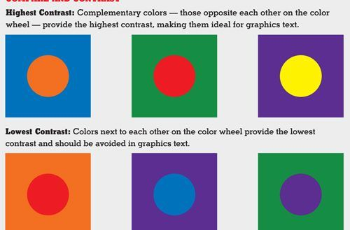 How To Make A Picture Opposite Colors