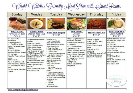 free printable weight watcher meals and meals on pinterest. Black Bedroom Furniture Sets. Home Design Ideas