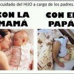 El+cuidado+del+Hijo+a+cargo…