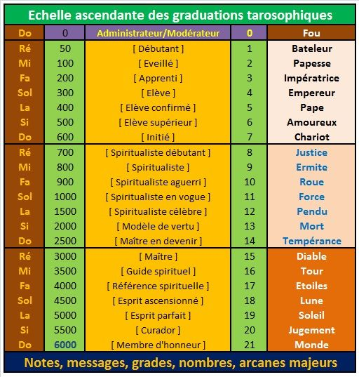 graduer_a1.jpg