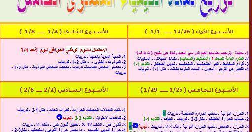 توزيع كيمياء المستوى الخامس النظام الفصلي للتعليم الثانوي للسنة الدراسية 1438 1439 هجري مرفوع على Google Drive Education Periodic Table
