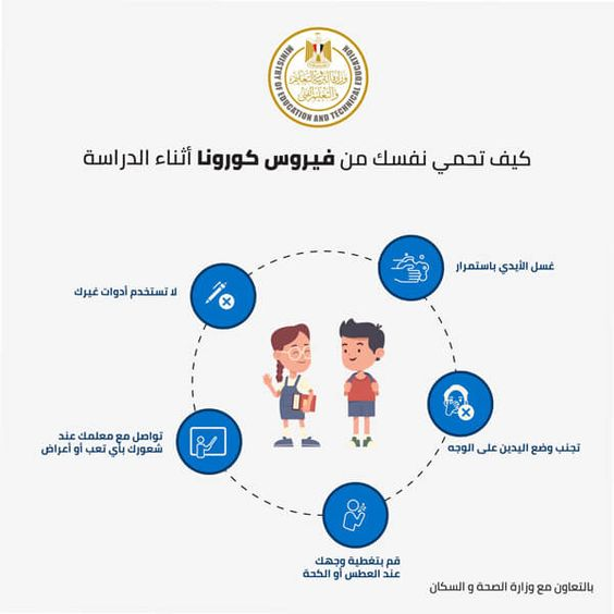 إنفوجراف إرشادات حماية الطلاب من كورونا بالعام الدراسى الجديد بالعربي نتعلم Teaching Kids Respect Teaching Kids First Tooth