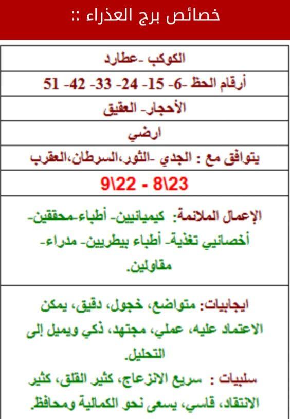 خصائص برج العذراء Arabic Jokes Virgo Baby Food Jars