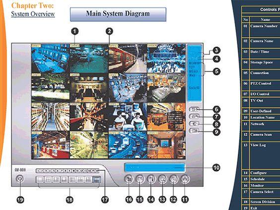 Solid Graphic Design - User Manual Design
