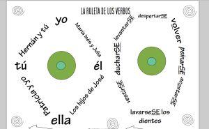 ruleta-verbo-reflexivos