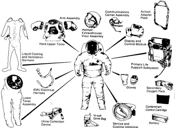 neil armstrong coloring sheet
