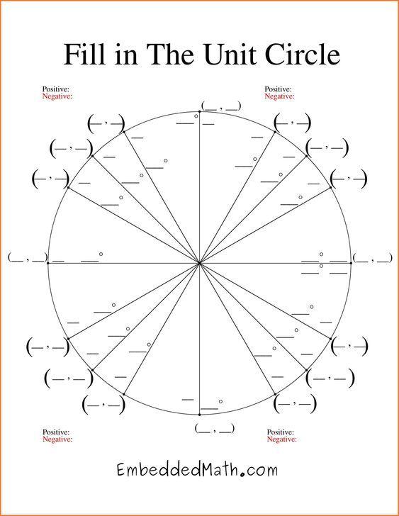 unit-circle-chart-blank-unit-circle-chart-printable-fill-in ...
