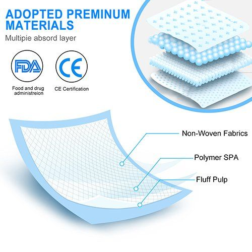 Baby Disposable Changing Pad 20pack Soft Waterproof Mat Portable Diaper Changing Tab Portable Diaper Changing Table Disposable Changing Pad Diaper Changing Pad