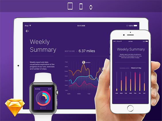 Hello Dribbble fellas!  I've had fun working on this Activity Monitor app for iPad, iPhone and Apple Watch. I would like to share with you all some parts of the project.  These little graphs repres...
