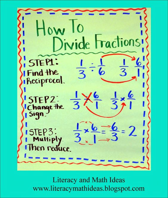 How to divide fractions just make sure you explain how dividing how to divide fractions just make sure you explain how dividing and multiplying by the reciprocal are the same thing elem math intervention ccuart Image collections