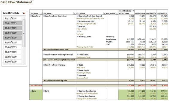 Overhead Calculation Spreadsheet Excel Template Tools - cash flow statement template