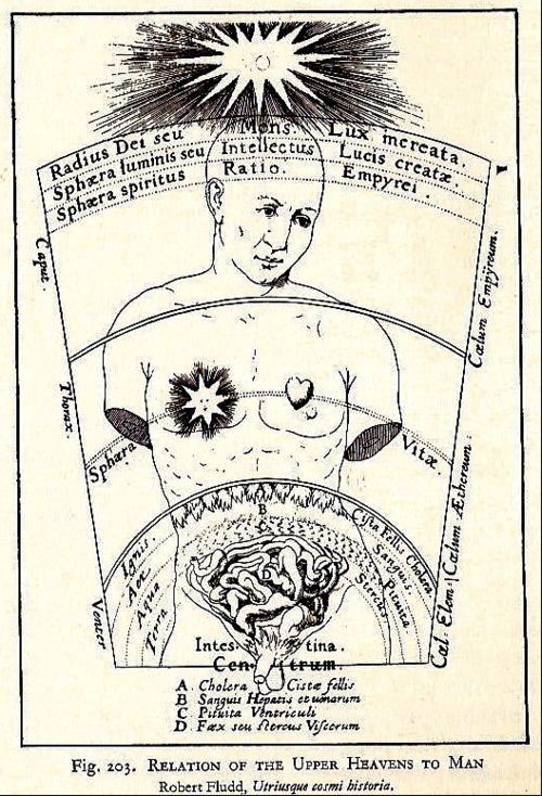 from A Pictorial Anthology of Witchcraft, Magic & Alchemy
