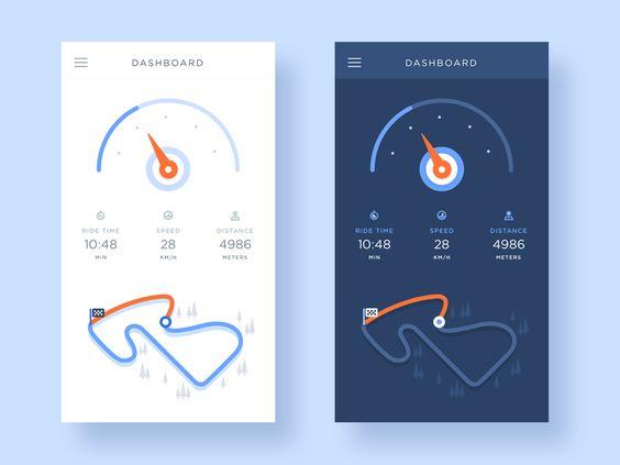 Bike Racing Dashboard