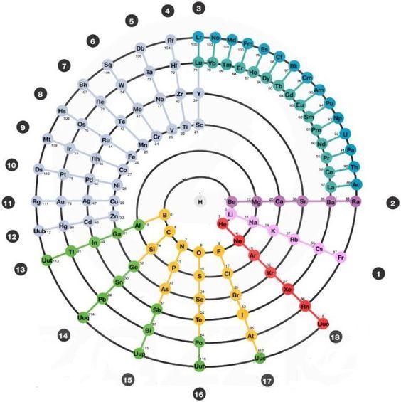 Métaphysique du chamanisme 37d9b94c86ff3ec9edbc5b2e414a675e