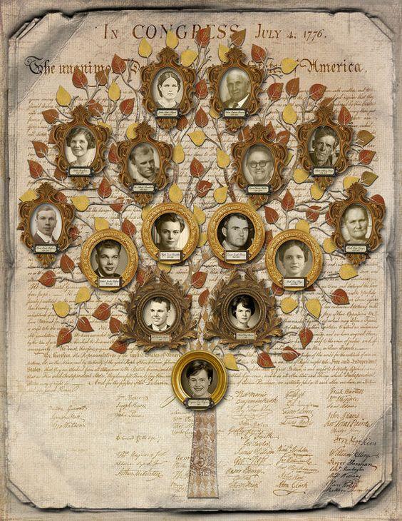 Family Tree -  Four Generation Tree with Photos