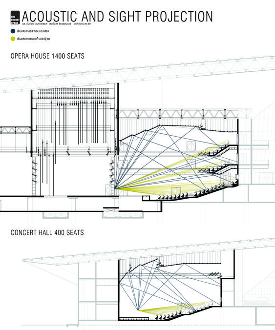 acoustic diagram band room