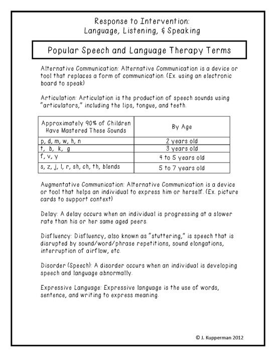 Smart Speech Therapy LLC RTI Language, Listening, and Speaking - basic report template