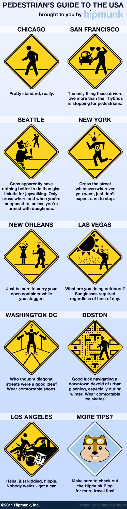 A fun #infographic from the folks at Hipmunk, showing how pedestrians and drivers get along in various cities around the US.