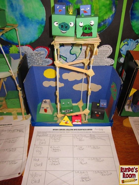 Runde's Room: Five For Friday - Test Prep and Angry Birds