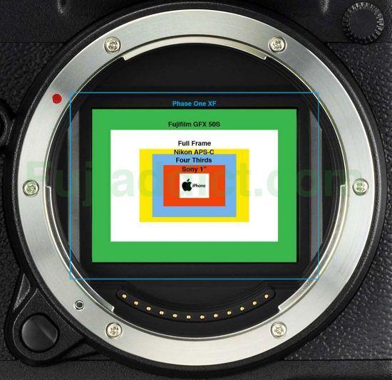 Fuji Gfx 50s Medium Format Sensor Size Comparison Promo Videos Sensor Fuji