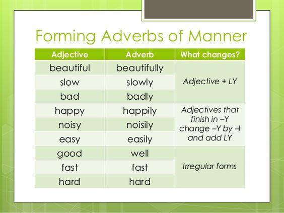 adverbs-of-manner-8-638.jpg (638×479)
