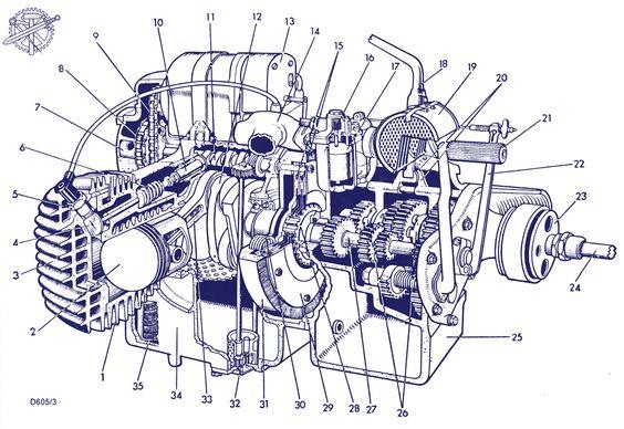 06g7 Gif 1000 215 689 Design Engines Amp Cia Pinterest
