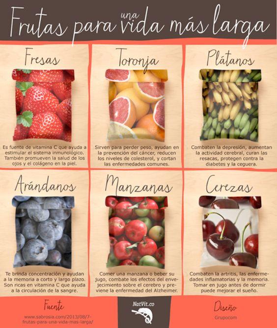 Algunas frutas como las fresas, manzanas y cerezas aportan vitaminas para el buen funcionamiento de nuestro cuerpo ¡Disfruta sus beneficios todos los días!