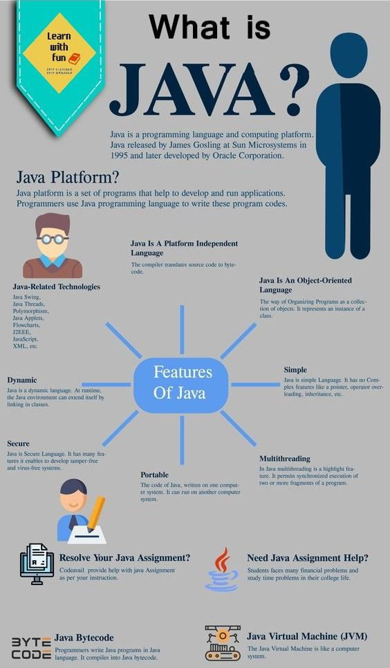 What Is Java Features Of Java Java Programming Java Programming Tutorials Computer Programming
