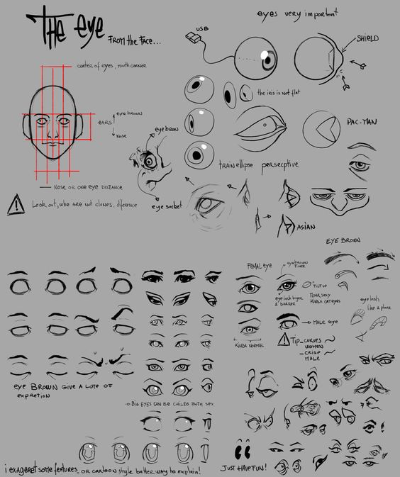 Tutorial For Character Design : Test eye tutorial by pandora on deviantart character