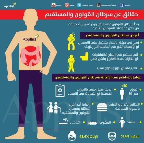 تعرف على حقائق و معلومات مهمة عن سرطان القولون والمستقيم Health Advice Health And Beauty Tips Health Lifestyle