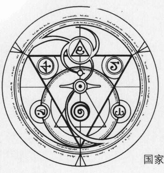 Transmutation circle ideas pinterest circles circle for Circular symbols tattoos