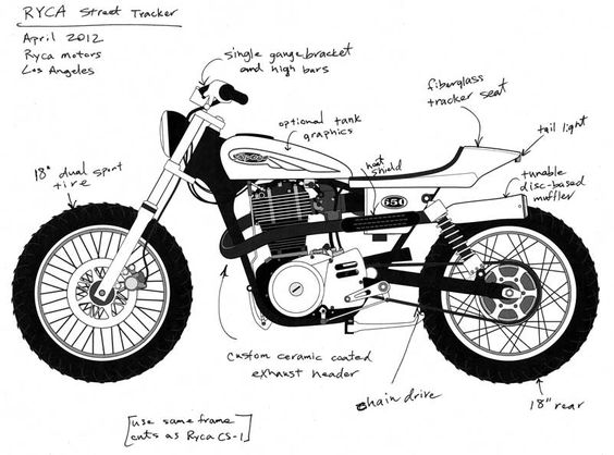 street tracker build plans from ryca motors