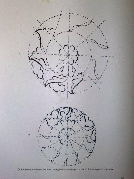 Pin By Gokce Bolukbasi On Mandala Coloring Pages In 2020 Islamic