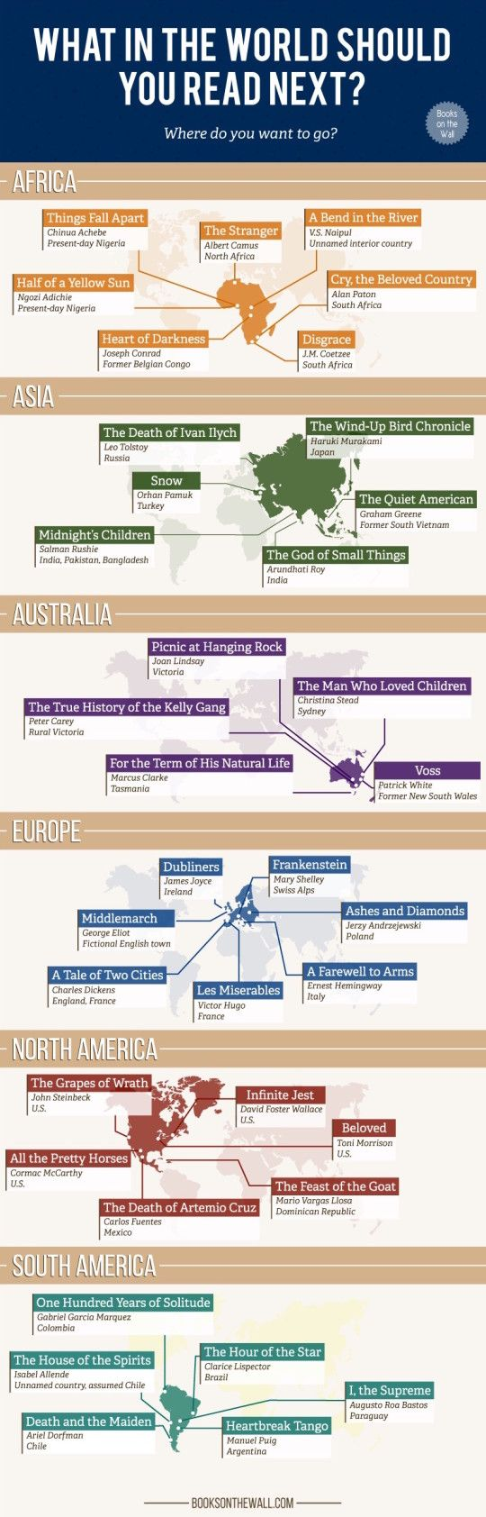 37 books set in different countries - 5-7 for each continent #infographic: