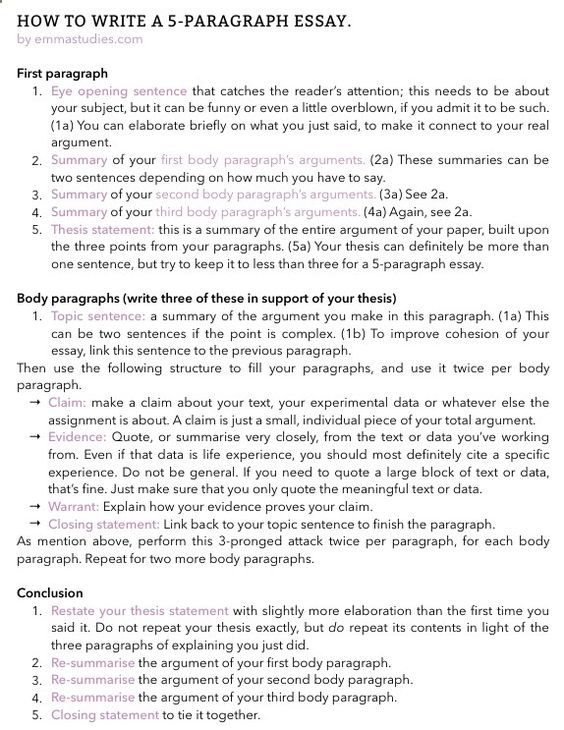 How To Write A Five Paragraph Essay Writing Tip Skill The Best