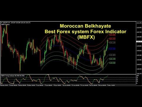 Moroccan Belkhayate Best Forex System Forex Indicator Mbfx